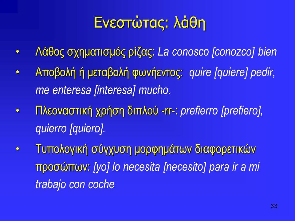 Ενεστώτας: λάθη Λάθος σχηματισμός ρίζας: La conosco [conozco] bien